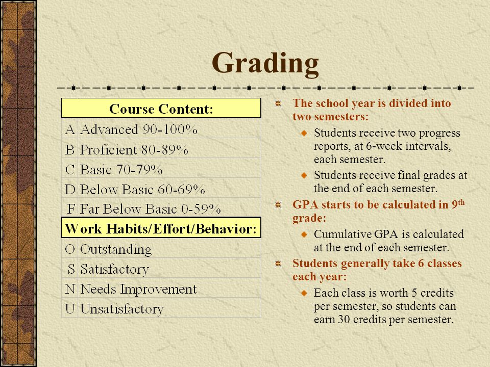 Grading The school year is divided into two semesters: