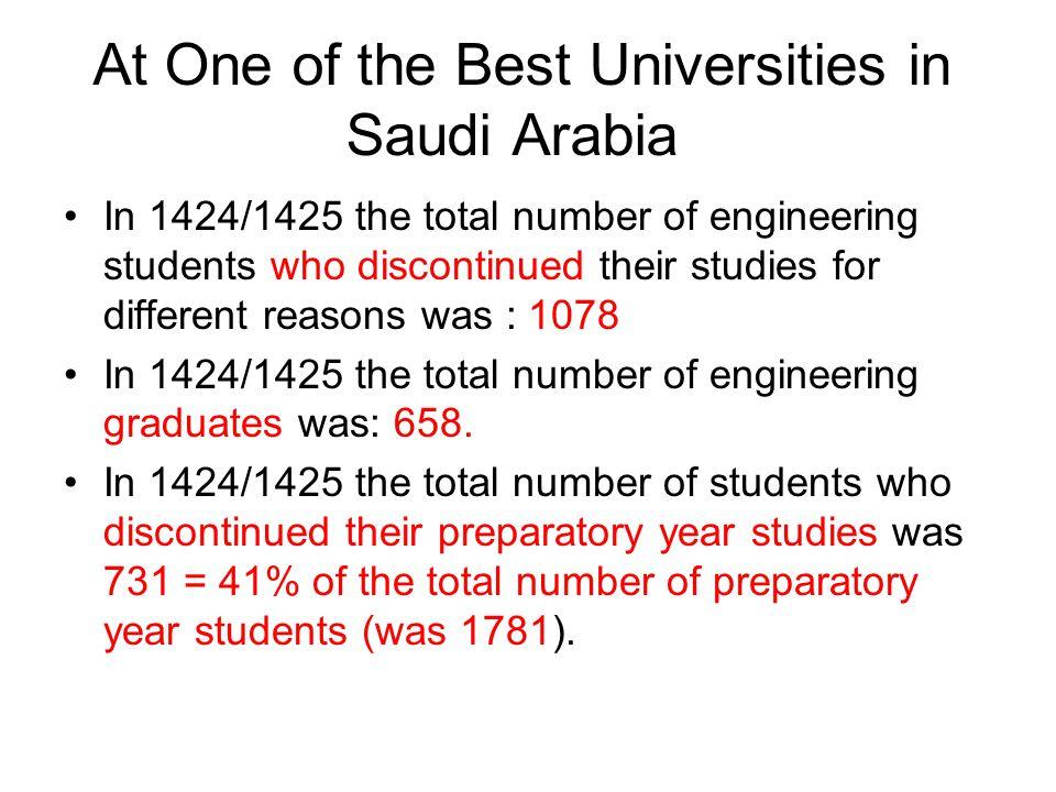 At One of the Best Universities in Saudi Arabia