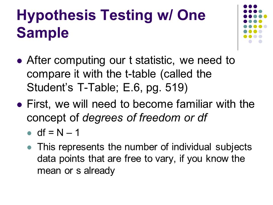 Hypothesis Testing w/ One Sample