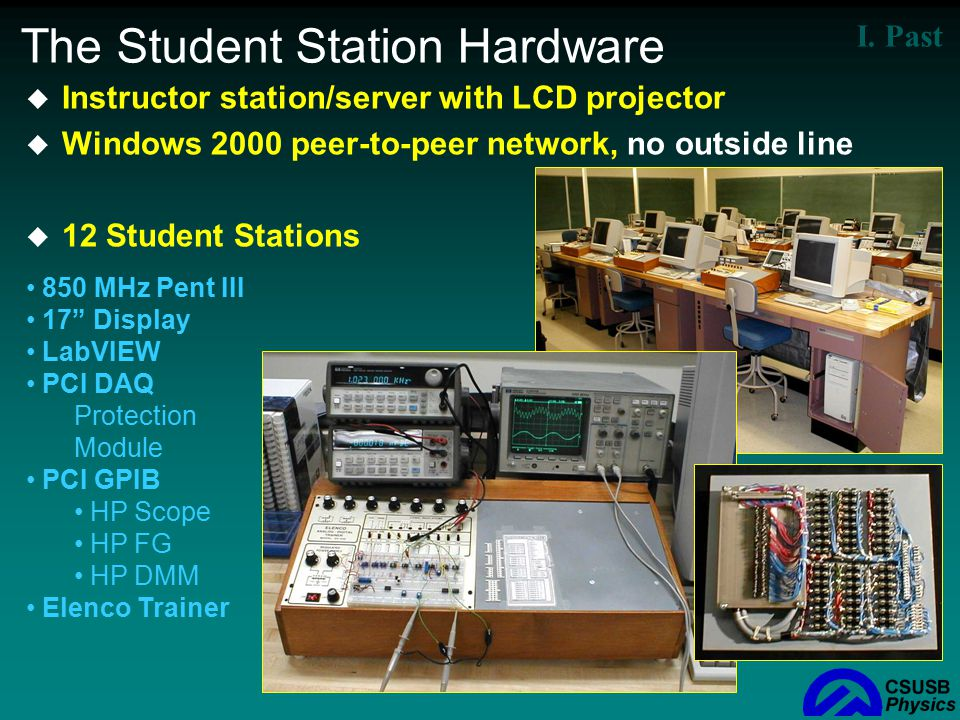 The Student Station Hardware