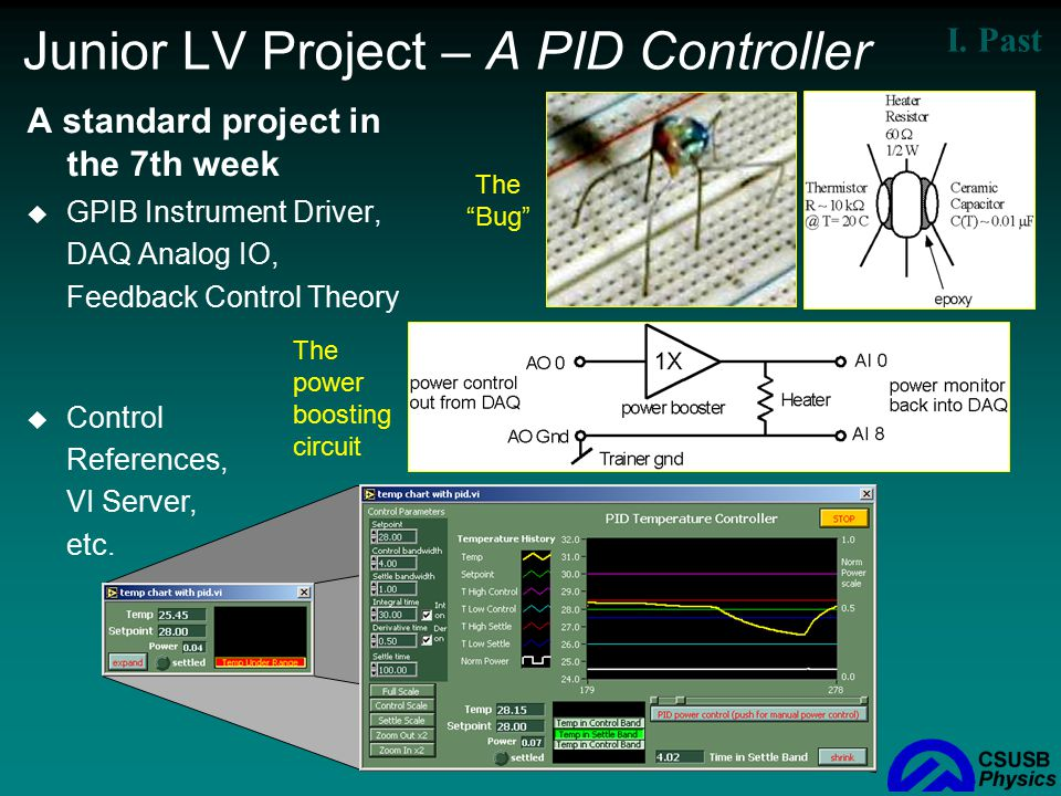 Junior LV Project – A PID Controller