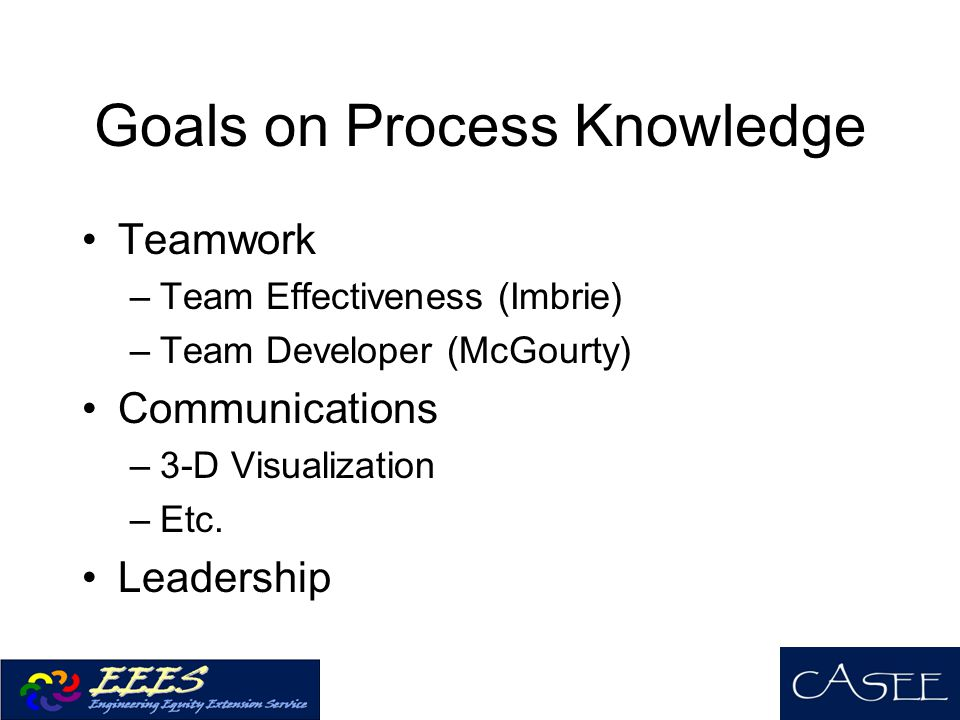 Goals on Process Knowledge