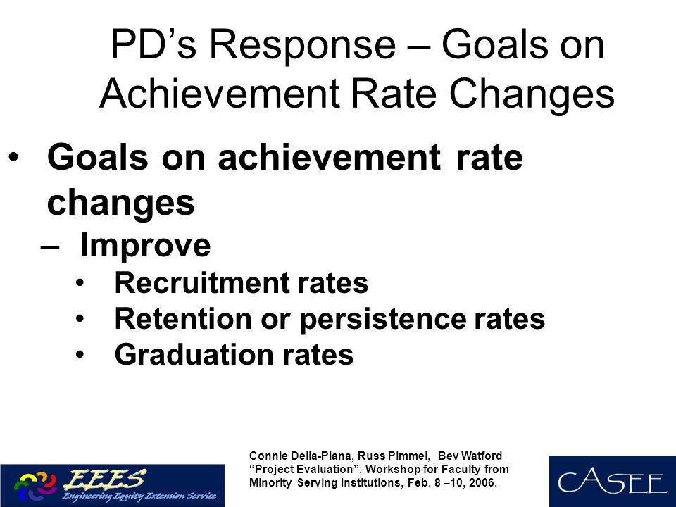 PD's Response – Goals on Achievement Rate Changes