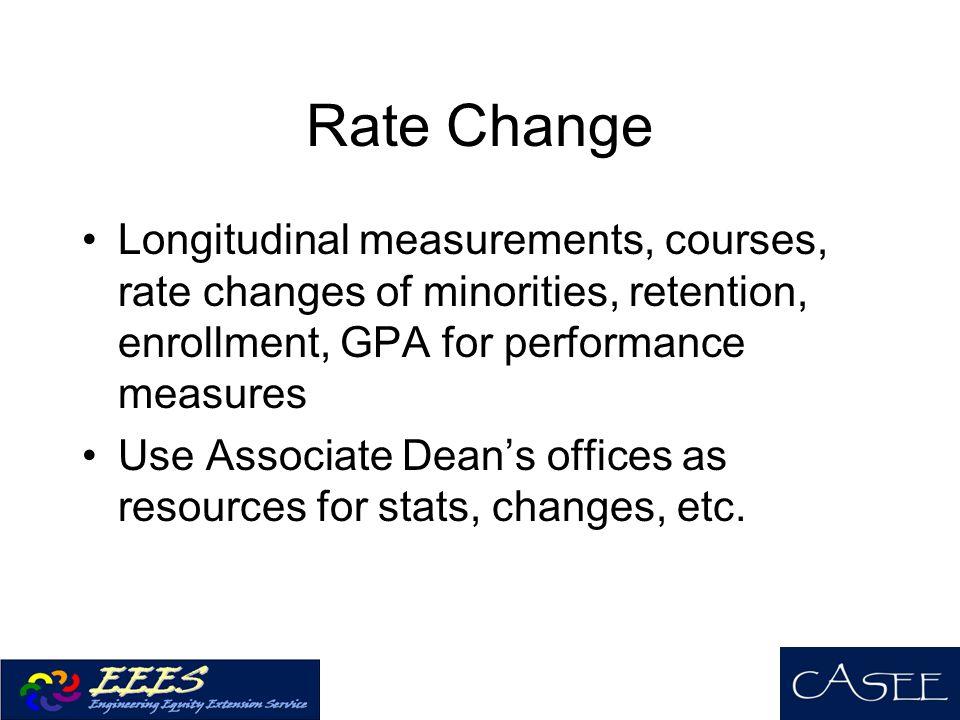 Rate Change Longitudinal measurements, courses, rate changes of minorities, retention, enrollment, GPA for performance measures.
