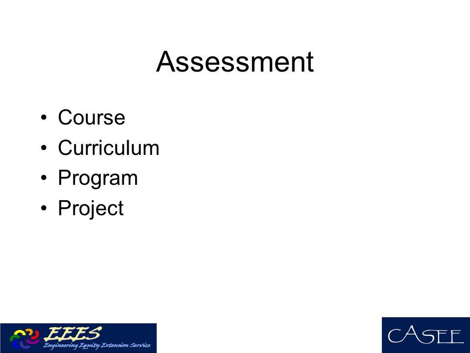 Assessment Course Curriculum Program Project