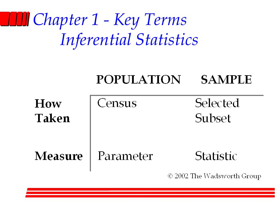 Chapter 1 - Key Terms Inferential Statistics