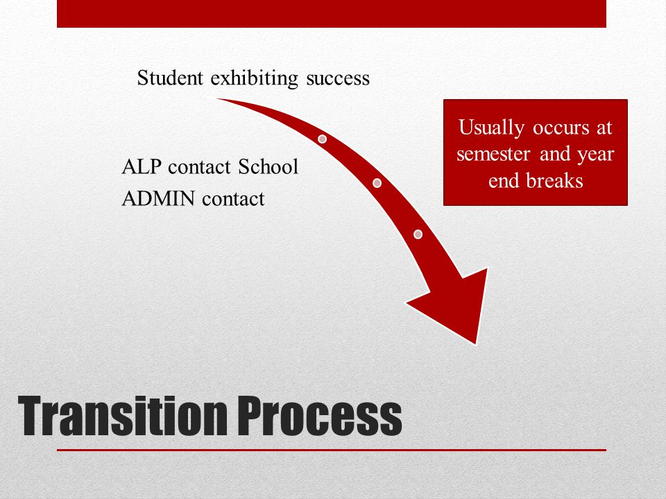 Transition Process Student exhibiting success