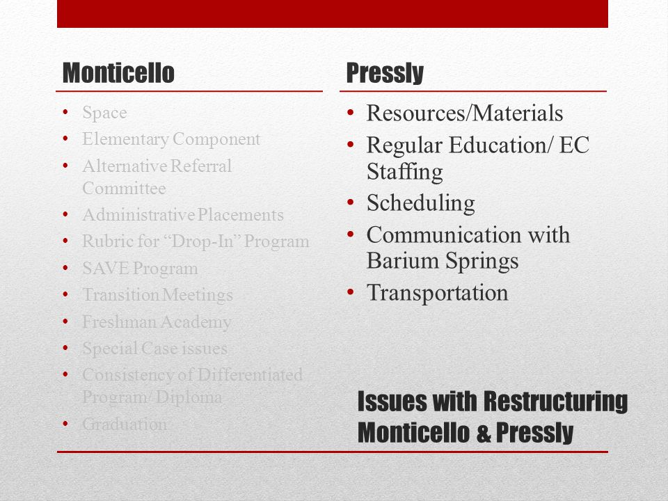 Issues with Restructuring Monticello & Pressly
