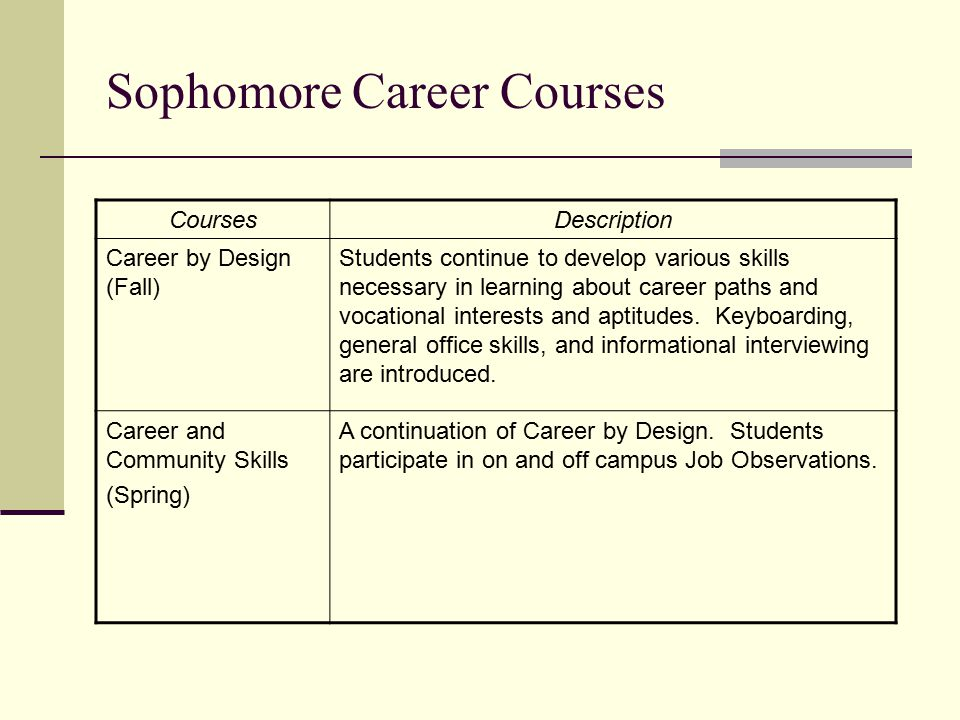 Sophomore Career Courses