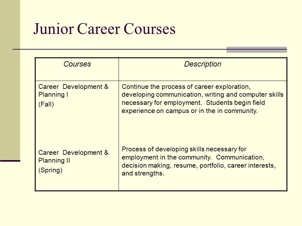 Junior Career Courses Courses Description