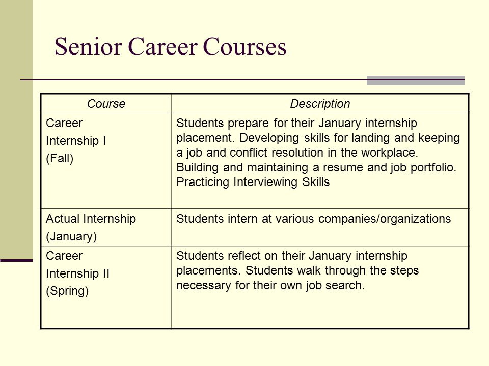 Senior Career Courses Course Description Career Internship I (Fall)