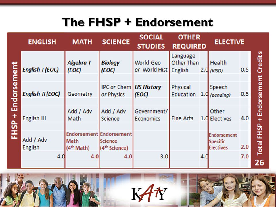 The FHSP + Endorsement