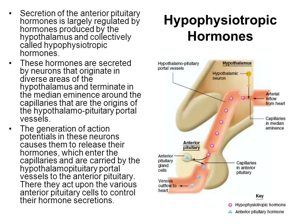 Hypophysiotropic Hormones
