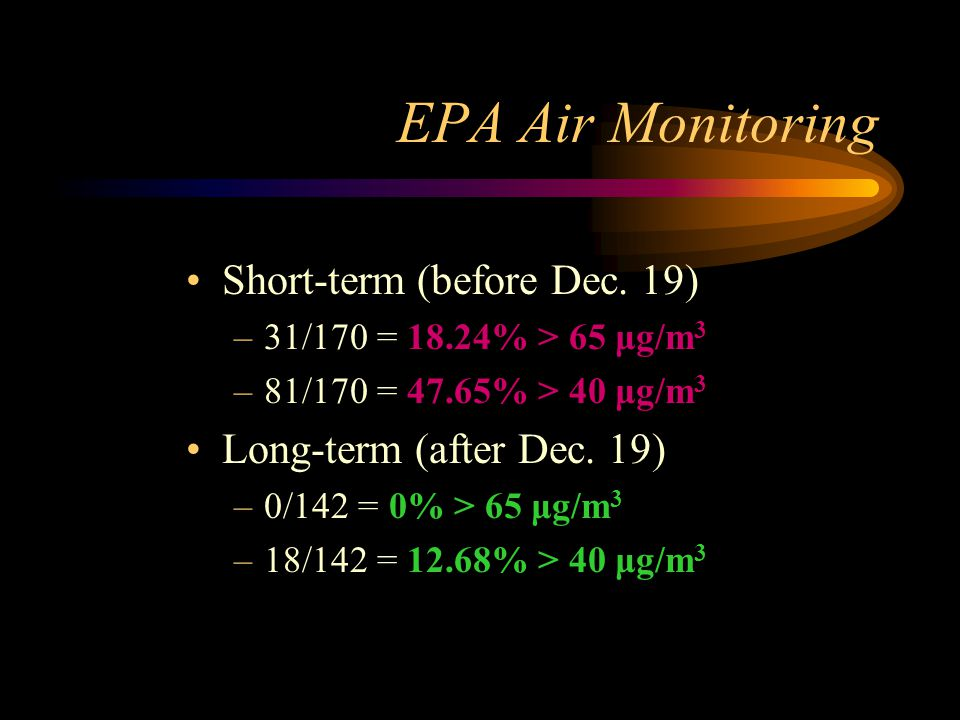 EPA Air Monitoring Short-term (before Dec. 19)