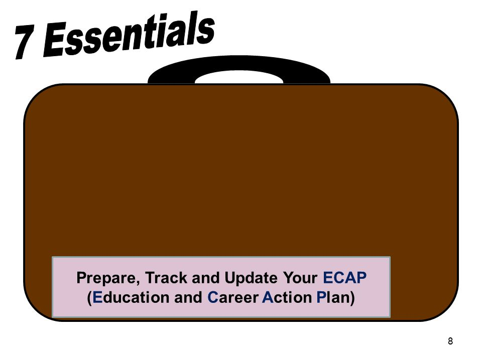 Prepare, Track and Update Your ECAP (Education and Career Action Plan)