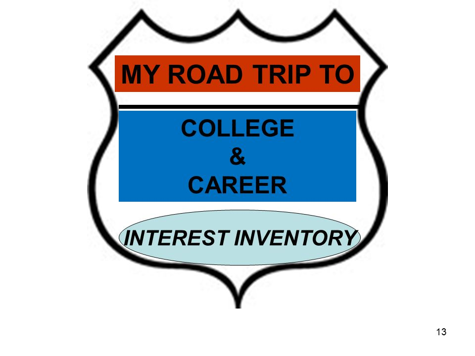 MY ROAD TRIP TO COLLEGE & CAREER INTEREST INVENTORY