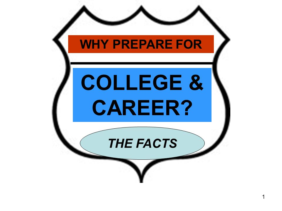 WHY PREPARE FOR COLLEGE & CAREER THE FACTS