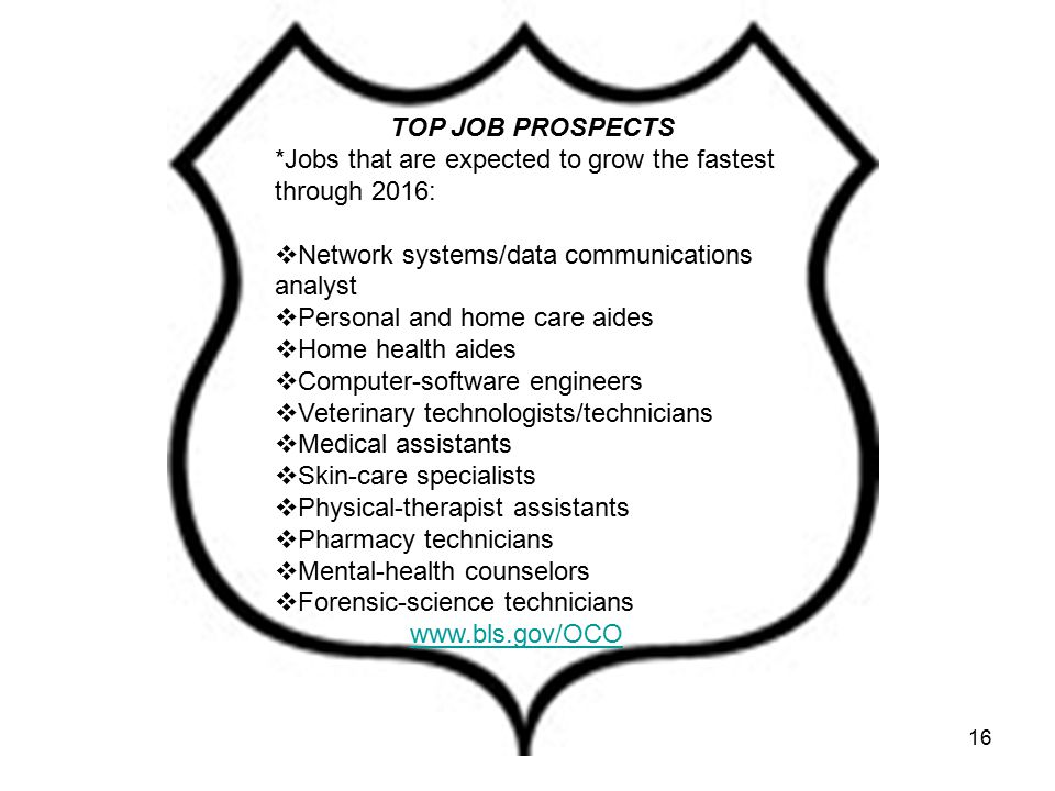 TOP JOB PROSPECTS *Jobs that are expected to grow the fastest through 2016: Network systems/data communications analyst.