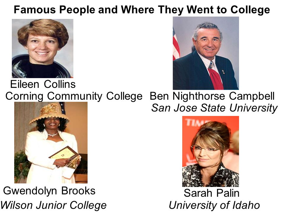 Famous People and Where They Went to College