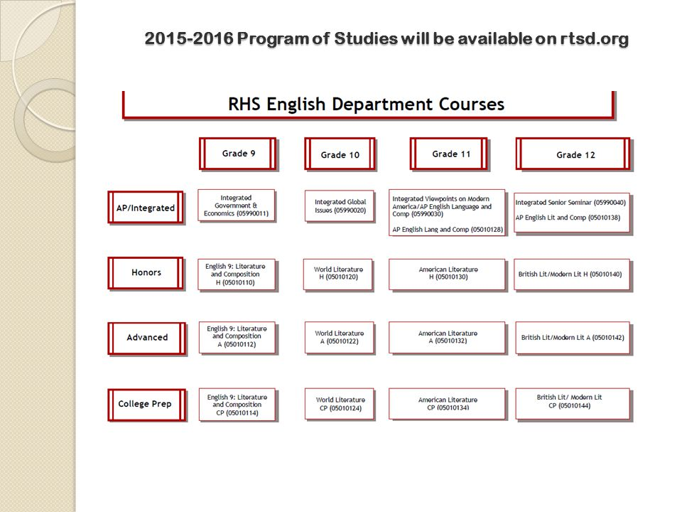 2015-2016 Program of Studies will be available on rtsd.org