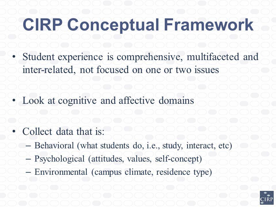 CIRP Conceptual Framework