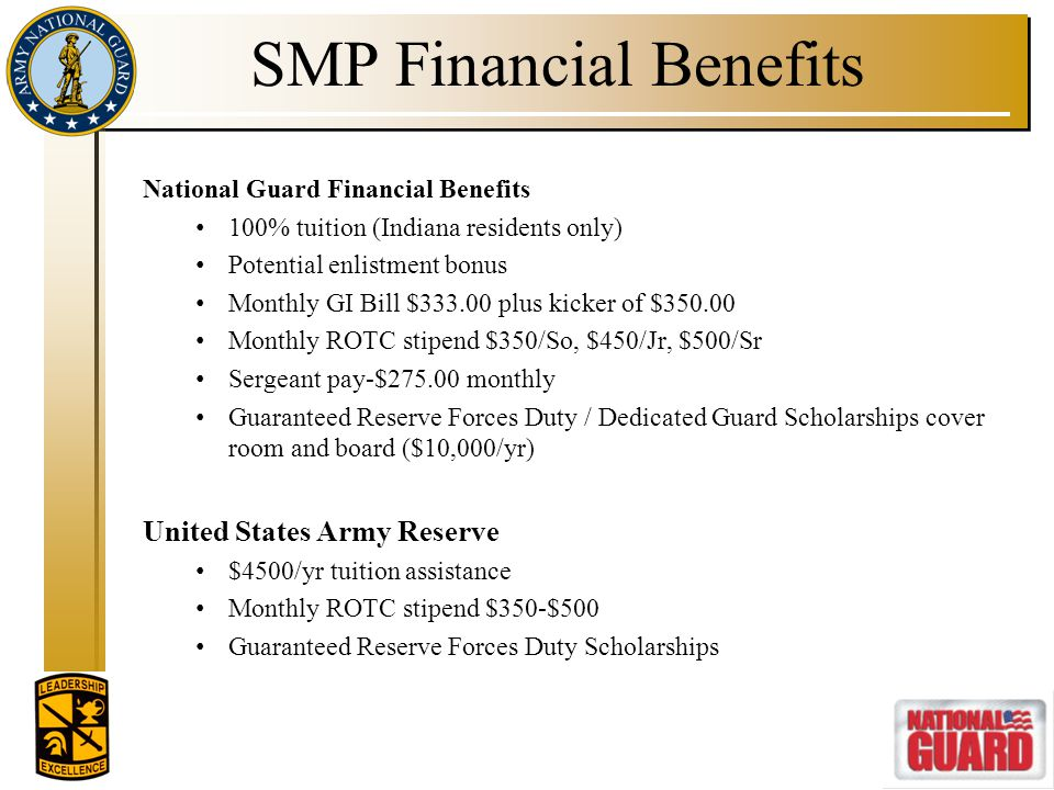 SMP Financial Benefits