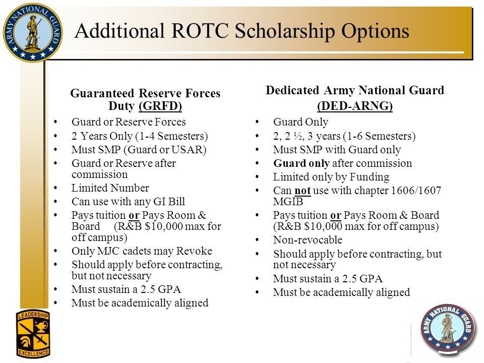 Additional ROTC Scholarship Options