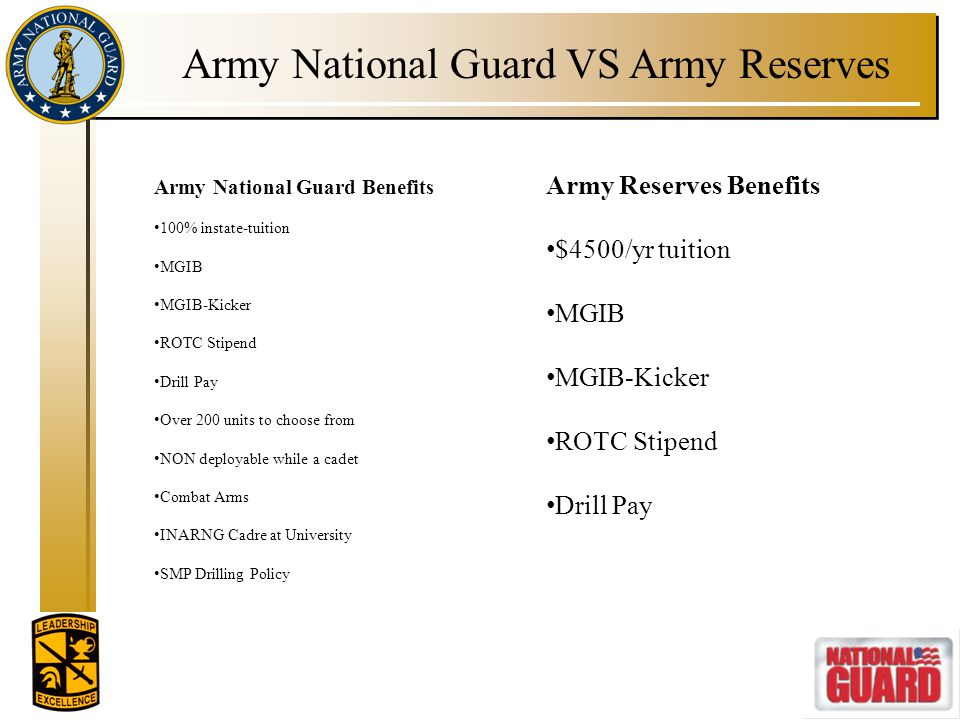 Army National Guard VS Army Reserves