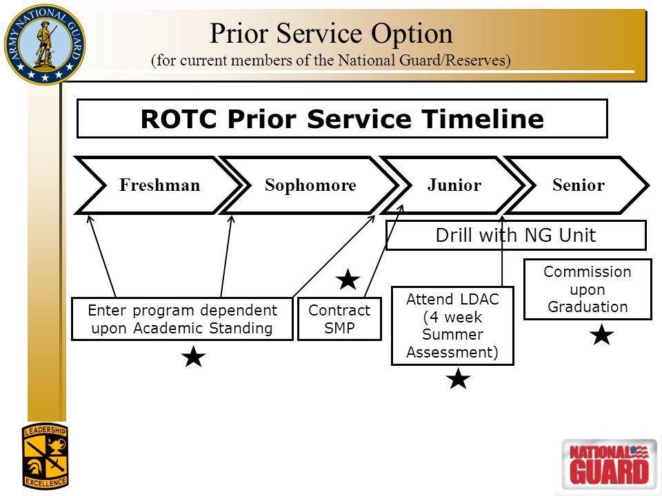 ROTC Prior Service Timeline