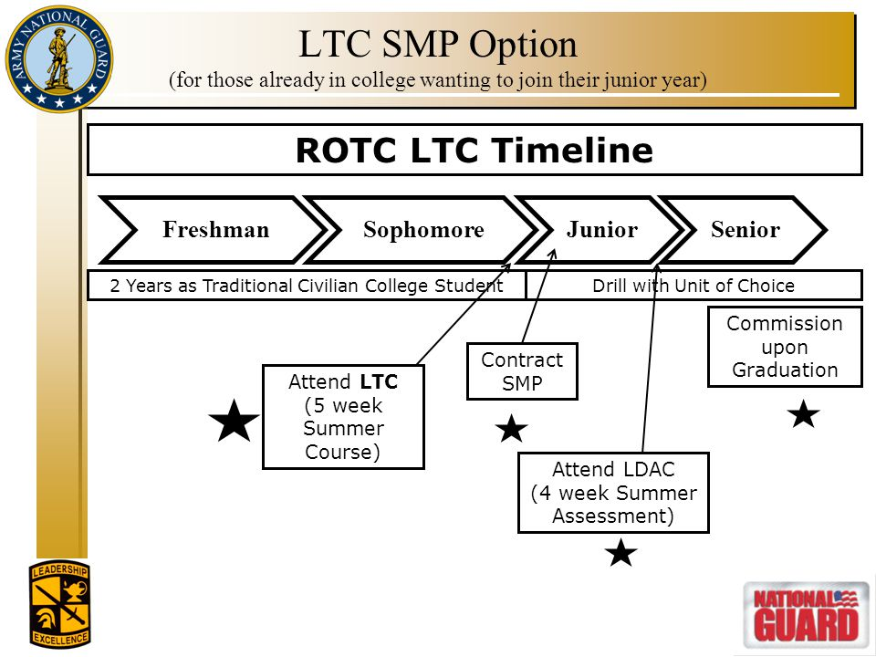 LTC SMP Option (for those already in college wanting to join their junior year)