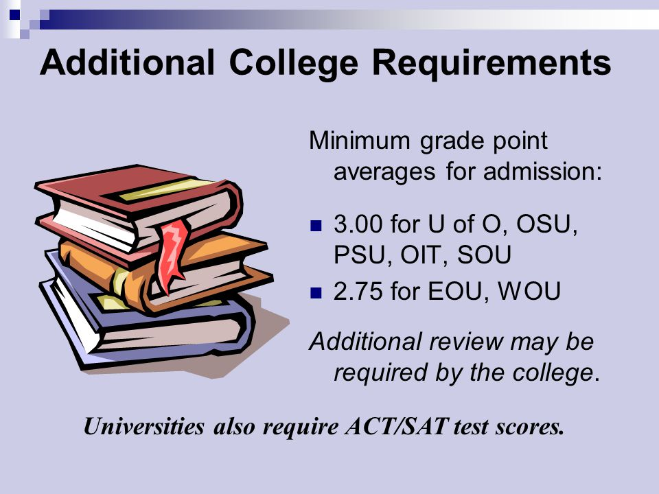 Additional College Requirements
