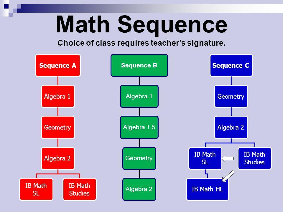 Choice of class requires teacher's signature.