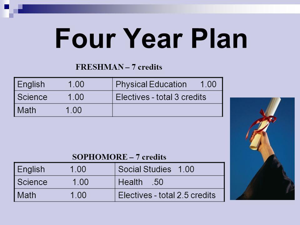 Four Year Plan FRESHMAN – 7 credits English 1.00