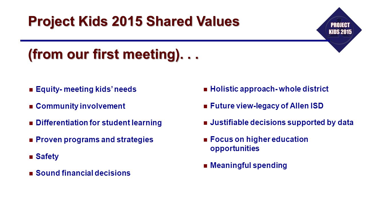 Project Kids 2015 Shared Values (from our first meeting). . .