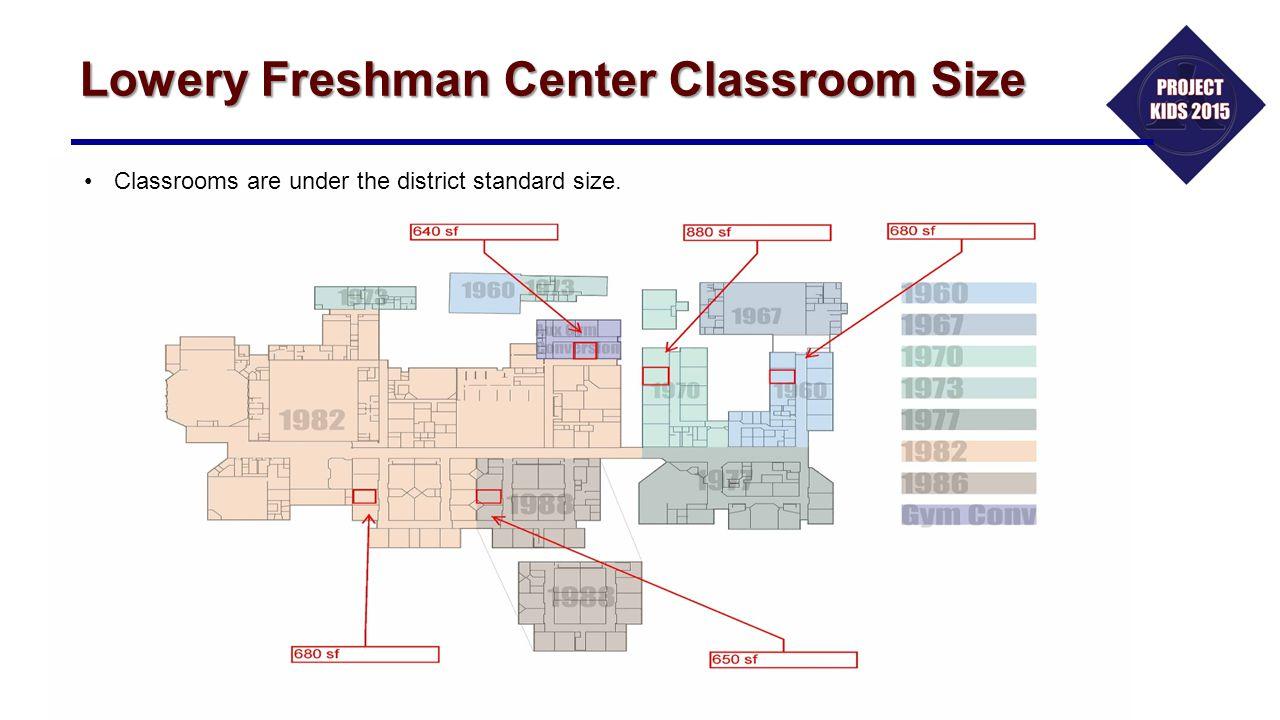 Lowery Freshman Center Classroom Size
