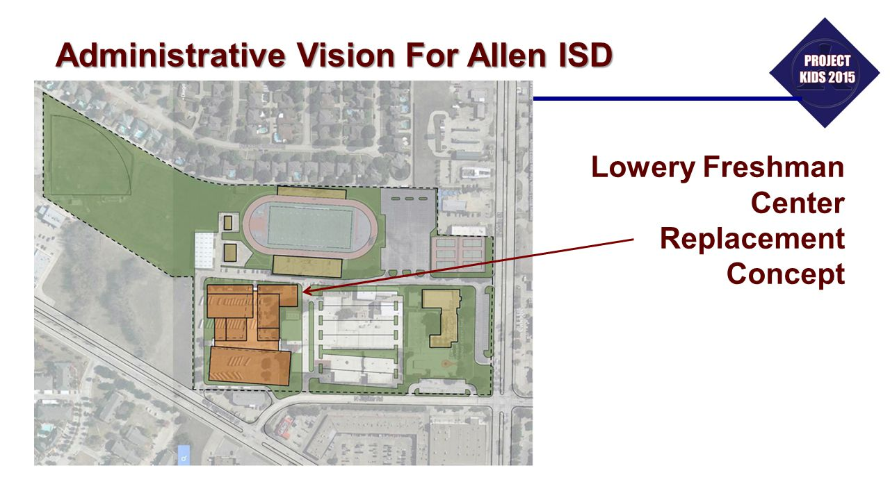 Administrative Vision For Allen ISD