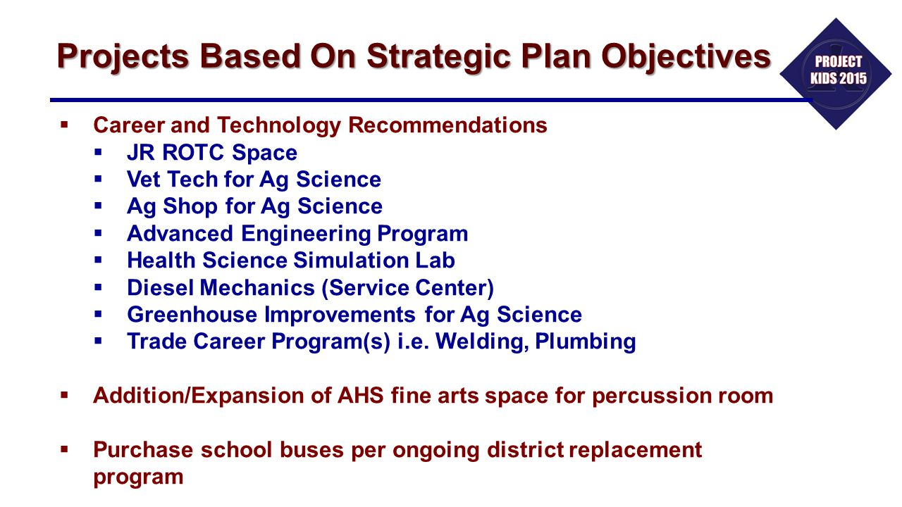 Projects Based On Strategic Plan Objectives