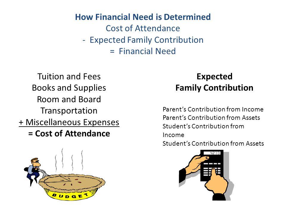 + Miscellaneous Expenses