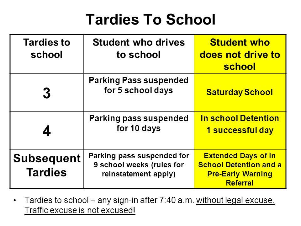 Tardies To School 3 4 Subsequent Tardies Tardies to school