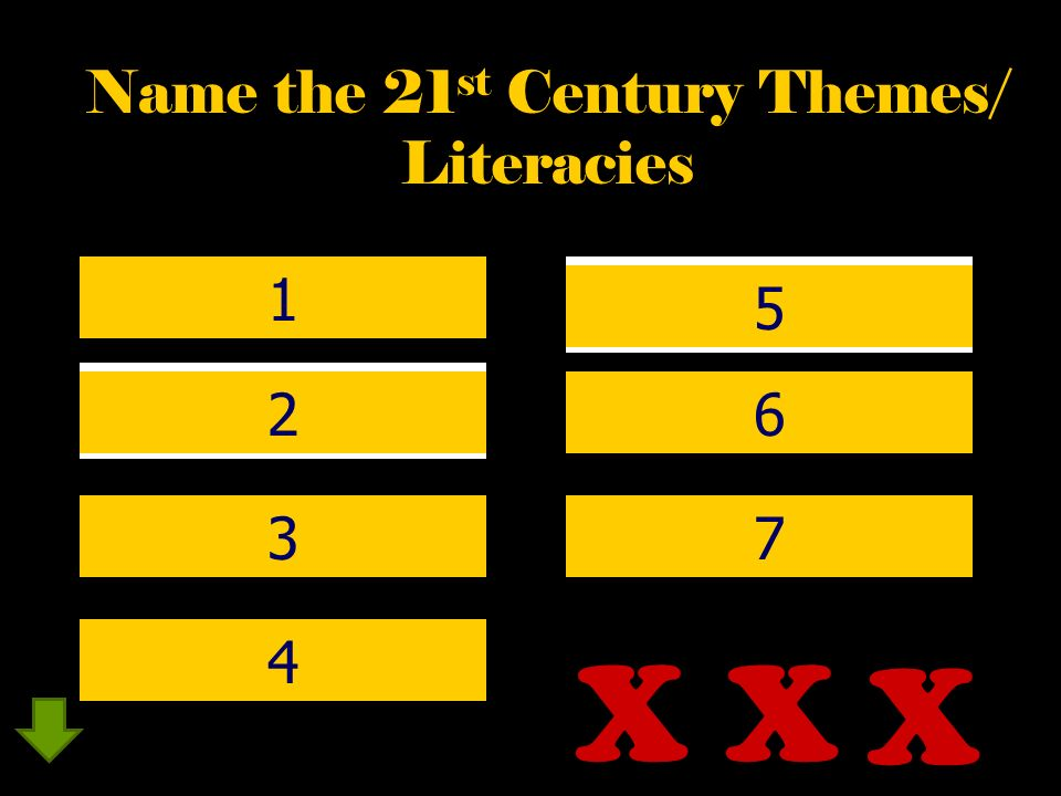 X X X Name the 21st Century Themes/ Literacies 1 5 2 6 3 7 4