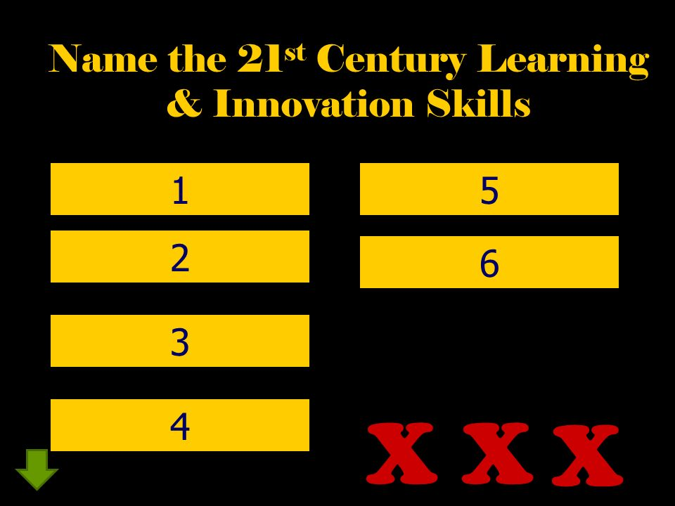Name the 21st Century Learning & Innovation Skills