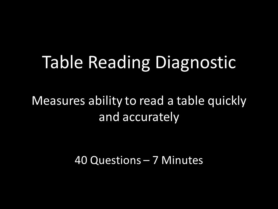Table Reading Diagnostic Measures ability to read a table quickly and accurately