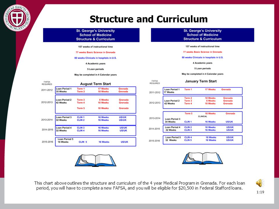 Structure and Curriculum