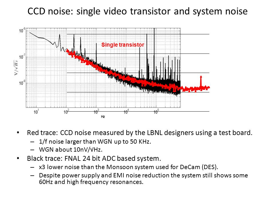 CCD noise: single video transistor and system noise