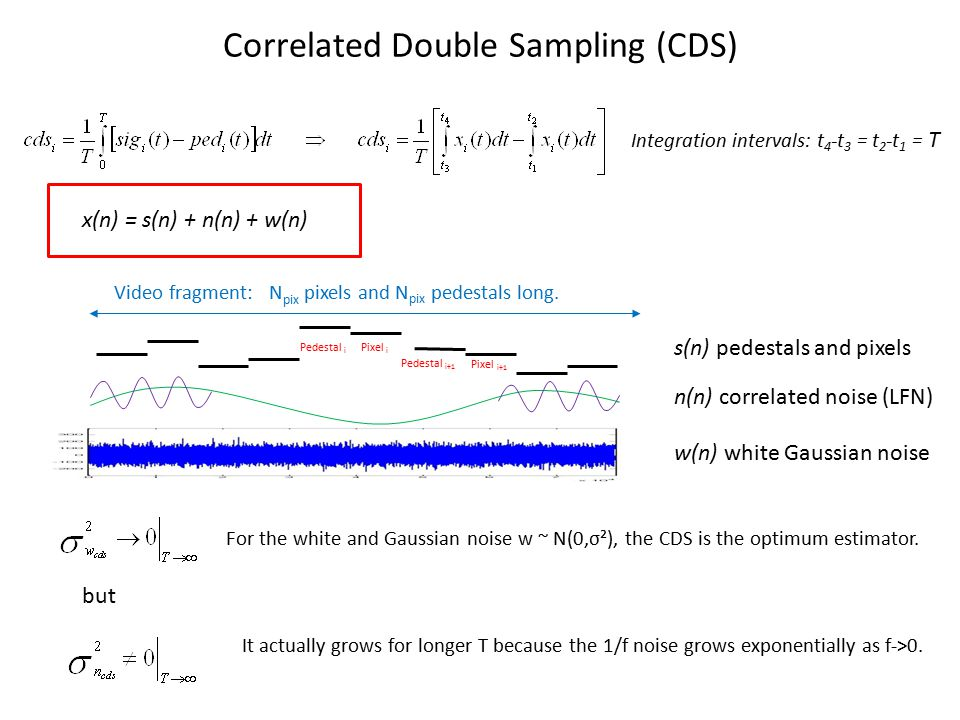 Correlated Double Sampling (CDS)