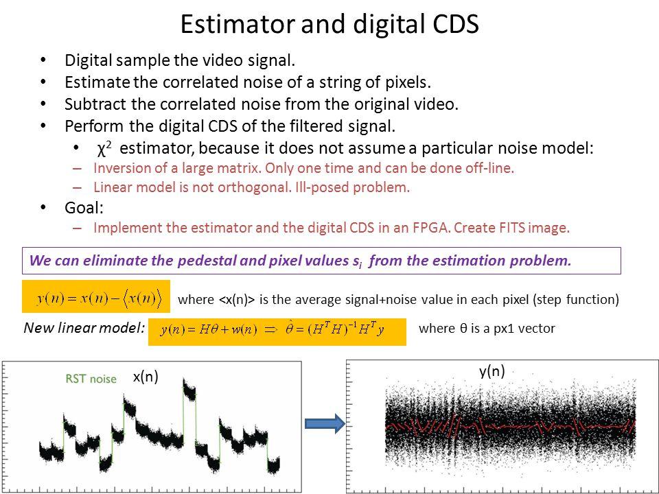 Estimator and digital CDS