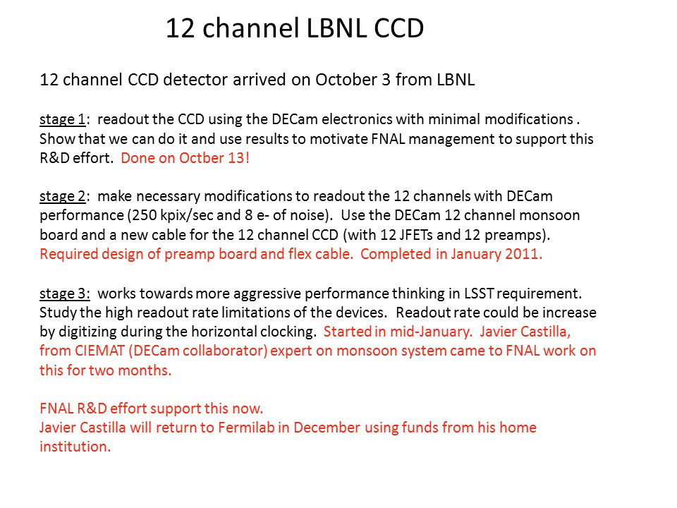 12 channel LBNL CCD 12 channel CCD detector arrived on October 3 from LBNL.