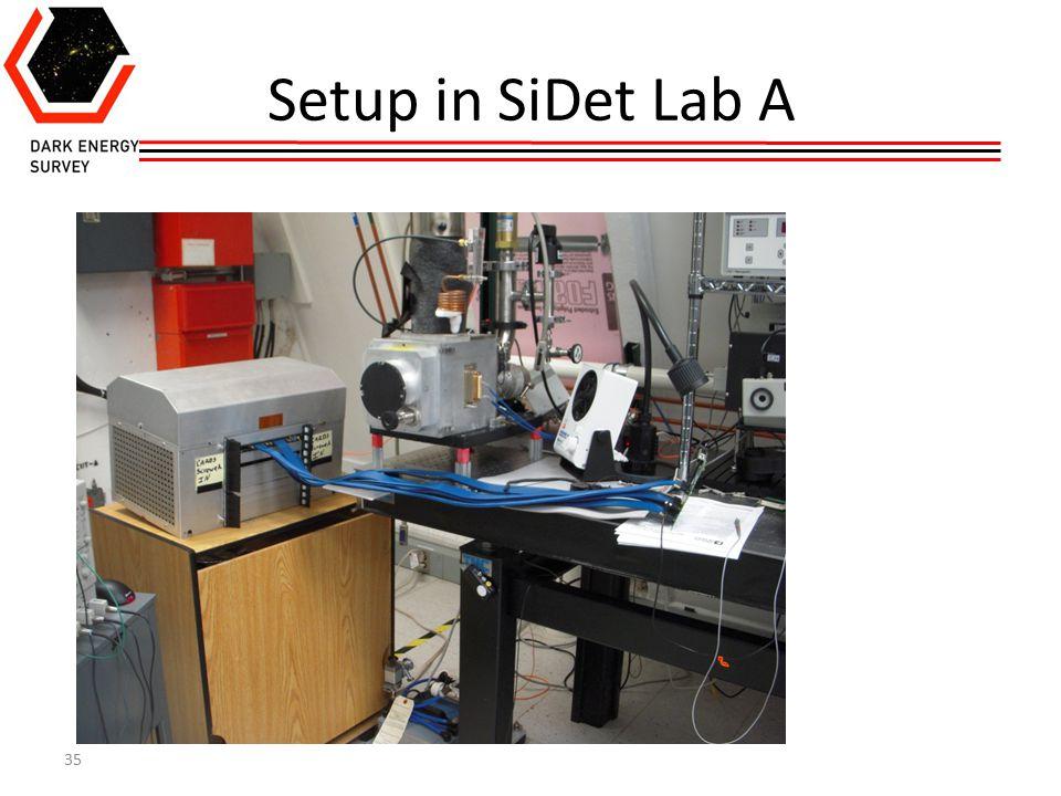 Setup in SiDet Lab A