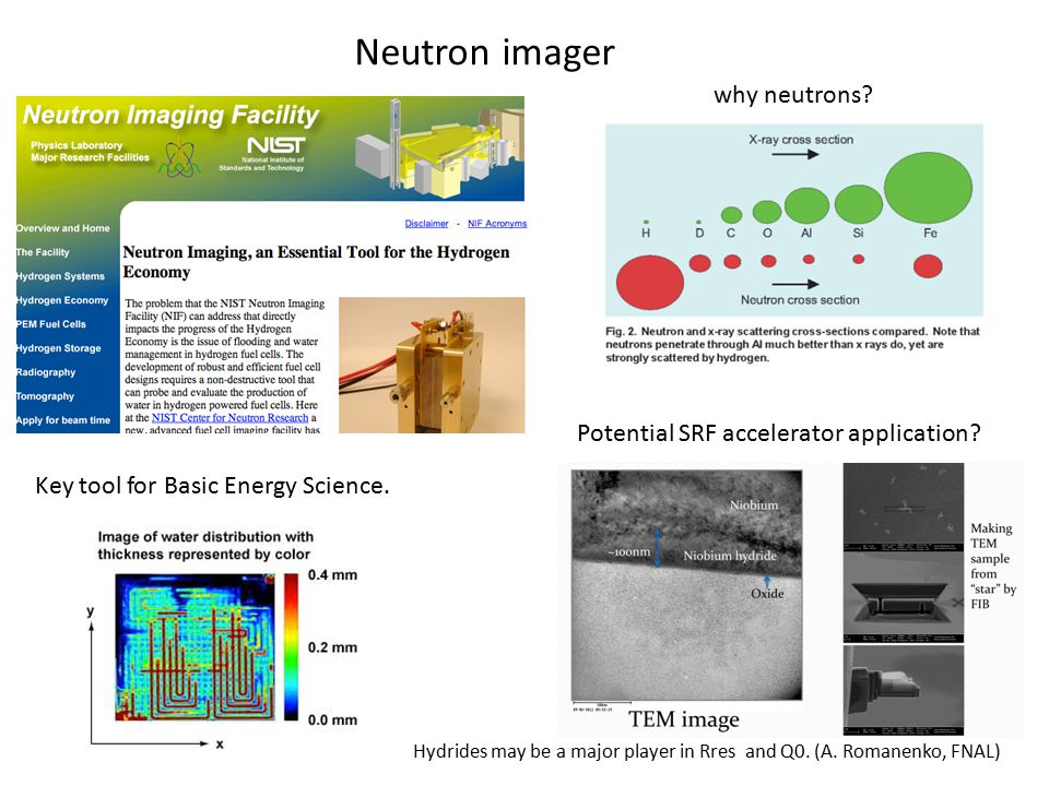 Neutron imager why neutrons Potential SRF accelerator application