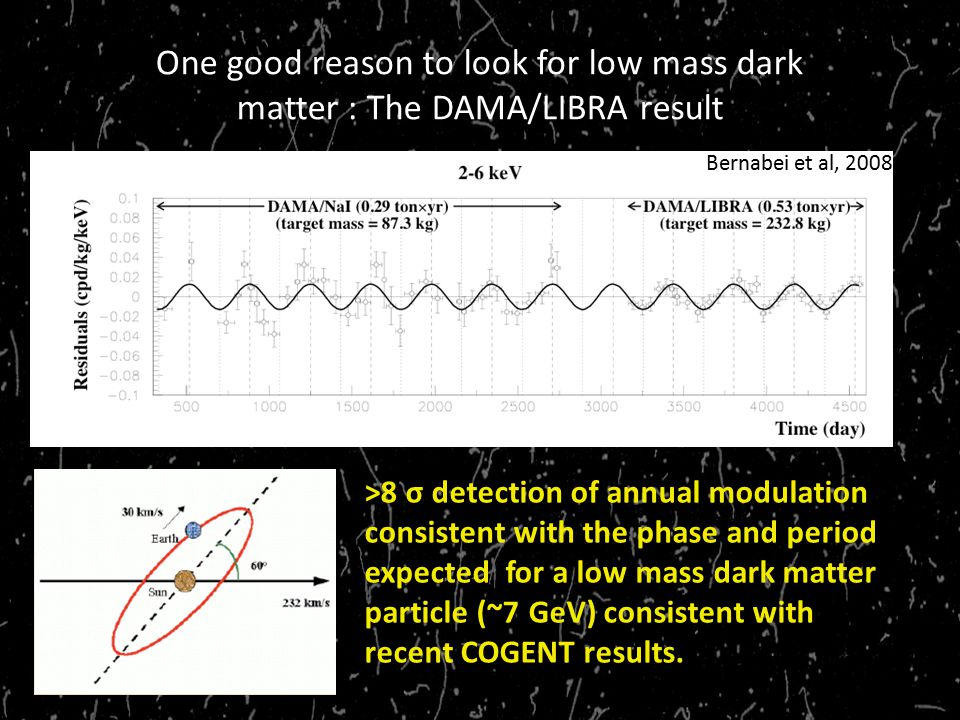 One good reason to look for low mass dark matter : The DAMA/LIBRA result